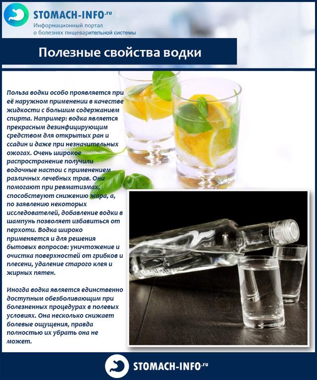 Водка с солью от чего помогает нехитрое народное средство