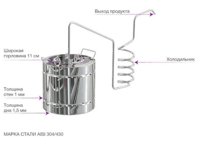 Самогонный аппарат без проточного охлаждения: описание и модели