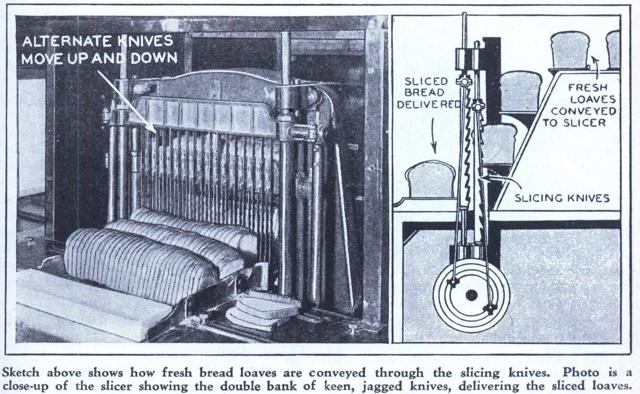 Как замораживать хлеб придумали британские учёные в 20 веке