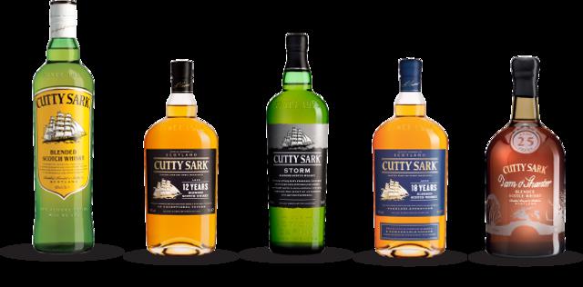 Обзор Шотландского виски cutty sark Катти Сарк