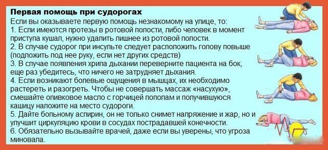 Судороги с похмелья наркология на советской киров