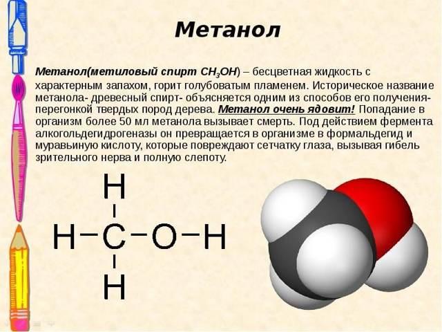 Химические формулы спирта: медицинского, питьевого