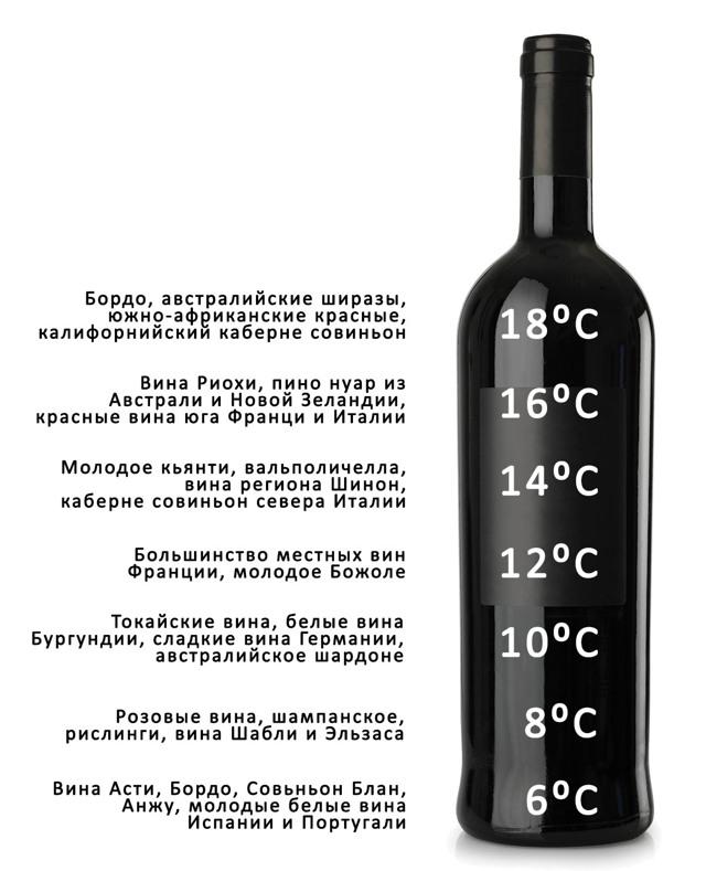 Укупорка вина в домашних условиях, что для этого необходимо?