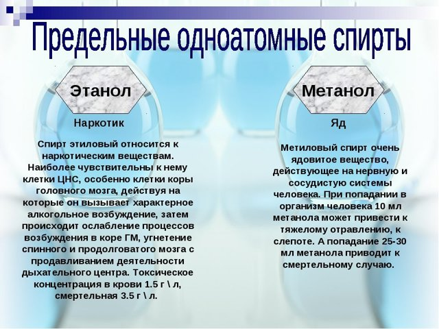 Отравление метиловым спиртом наиболее опасно для здоровья человека