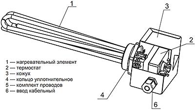 Какие существуют самогонные аппараты с ТЭНами