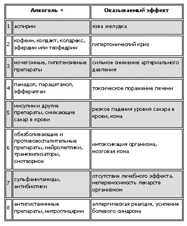 Коньяк Курвуазье отзывы, характеристики, состав, особенности